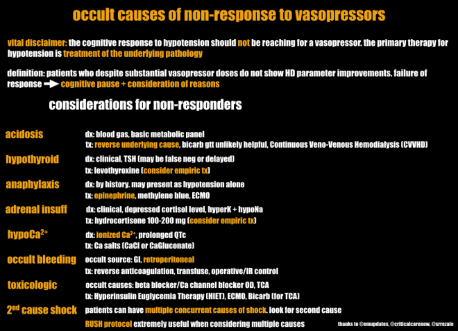 REBELEM EM nonresponse to vasopressors image.png