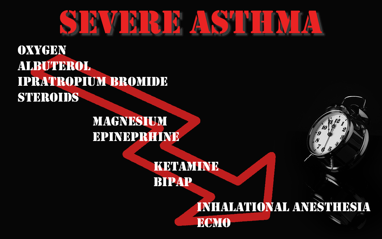 asthma treatment guidelines 2015 pediatric